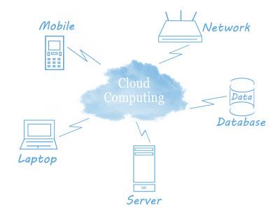 פתרונות מחשוב ענן מובחרים - Redx
